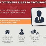 investment turkish citizenship turkey foreigner 2017 1 150x150 - New regulation for Investment Citizenship in Turkey ...