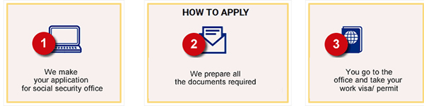 work permit residence permit turkey application guide 1 - The Powerful Work Visa, is Foreigner Work Permit + Turkish Residence Permit